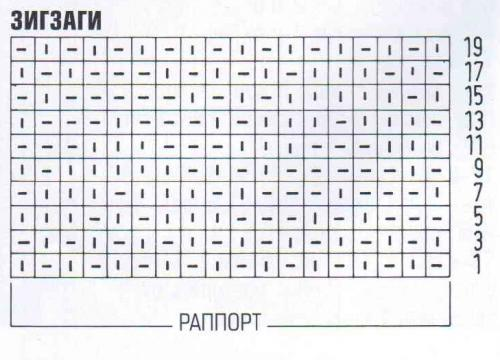 Схема для узора Загзаги: